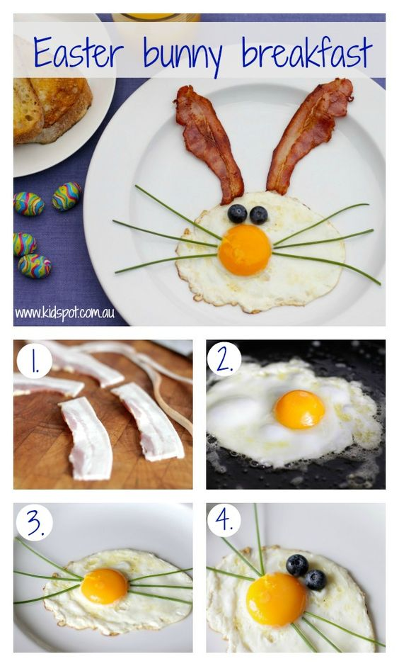 Best Easter food and craft ideas, Easter bunny breakfast eggs bacon chives blueberries
